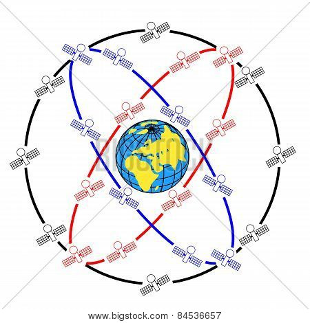 Space Satellites In Eccentric Orbits Around The Earth.
