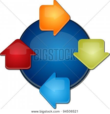 blank business strategy concept diagram illustration of process cycle arrows four 4