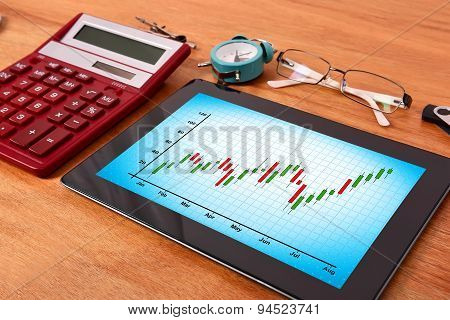 Tablet Pc With Stock Chart