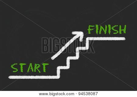 Stairs With Start, Finish And A Arrow On A Balck Blackboard