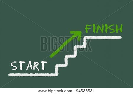 Stairs With Start, Finish And A Green Arrow On A Green Blackboard