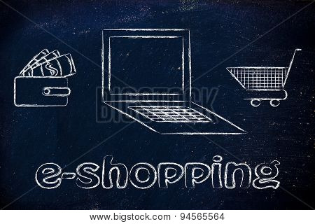 E-business: Wallet, Laptop And Shopping Cart