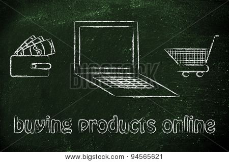 Buying Products Online: Wallet, Laptop And Shopping Cart