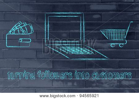 Turning Followers Into Customers: Wallet, Laptop And Shopping Cart