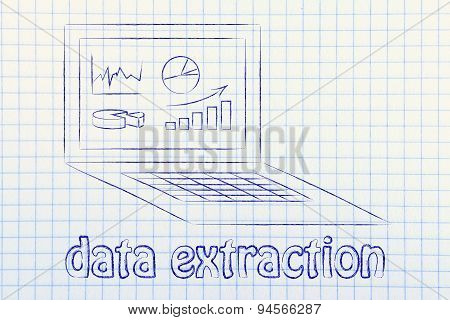 Computer With Graphs And Stats For Data Extraction