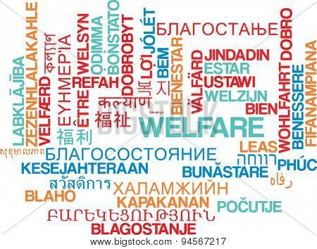 Background concept wordcloud multilanguage international many language illustration of welfare