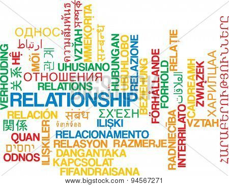 Background concept wordcloud multilanguage international many language illustration of relationship