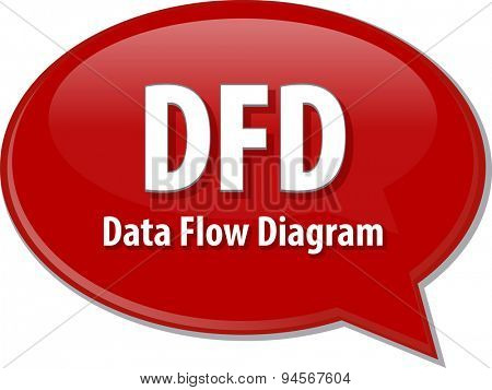Speech bubble illustration of information technology acronym abbreviation term definition DFD Data Flow Diagram