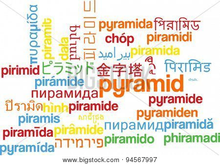 Background concept wordcloud multilanguage international many language illustration of pyramid