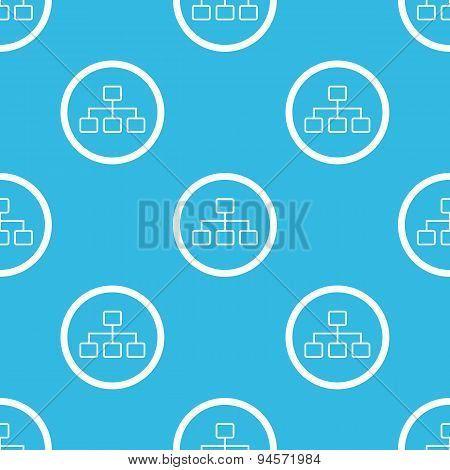 Scheme sign blue pattern