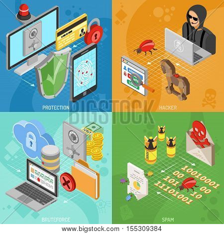 Internet security square banners with isometric flat icons like hacker, virus, antivirus, protection and spam. vector illustration.