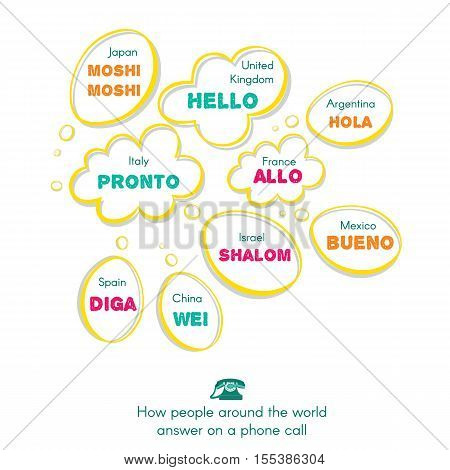 Holiday November 21 - World hello day. Card with speech bubbles with word