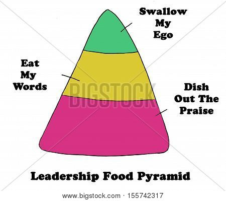 Color business illustration of leadership characteristics defined by food analogies.