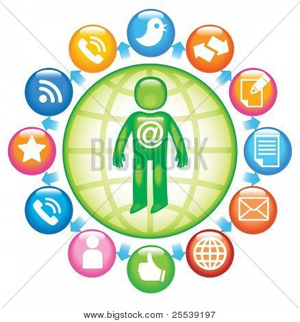Social-Media-Person.The development of global communications