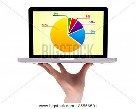A male hand holding a laptop with pie chart, isolated on white