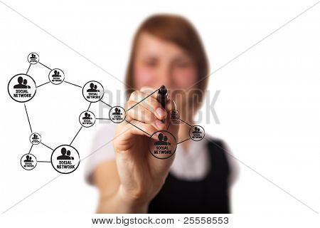 Kaufmann zeichnen ein soziales Netzwerk auf einem Whiteboard (auf Bokeh)