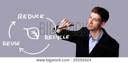 male businessman with marker writing eco ideas on writeboard