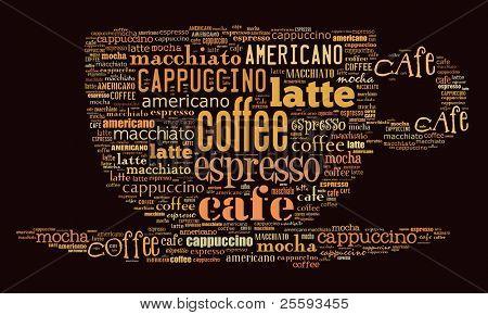 Plakat für schmücken Café oder Kaffee shop