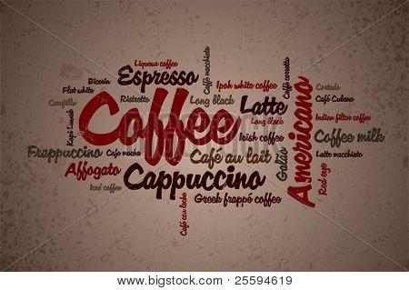 Wordcloud Kaffee