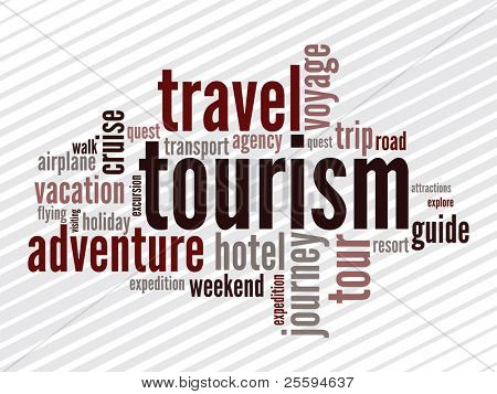 Wordcloud von turism