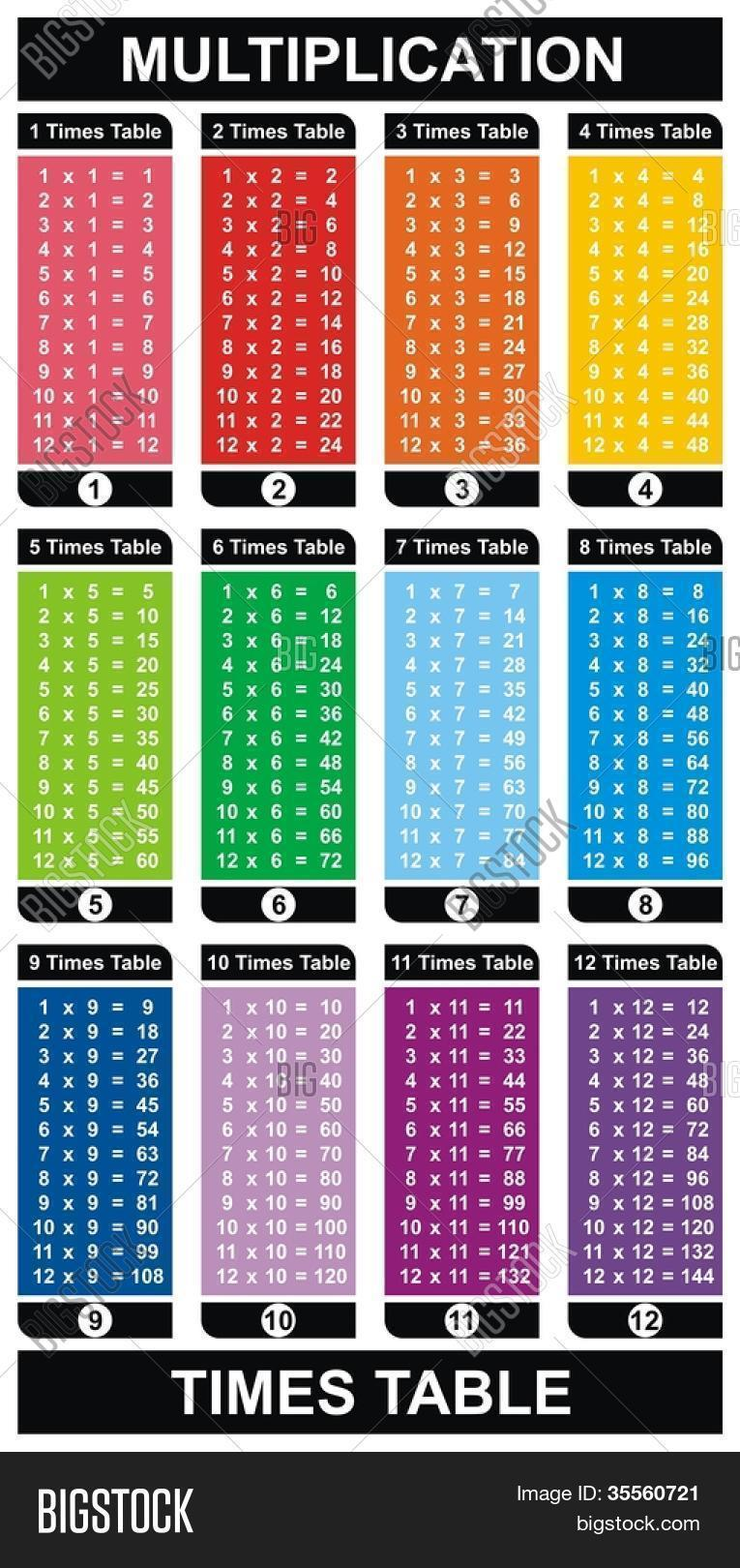 Search results for multiplication table 1 100 calendar for Table de 85 multiplication