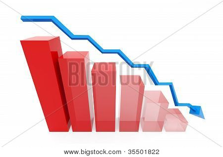 Red loss chart with blue trend line
