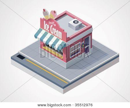 Vector isometric ice cream store