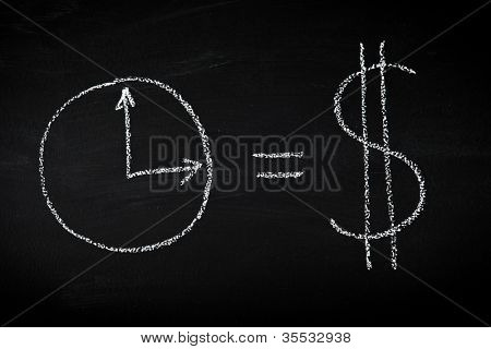 Time is money equation drown on chalkboard