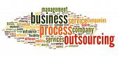 Business process outsourcing concept in word tag cloud on white background