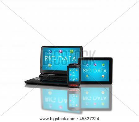 Dispositivos de grande volume de dados