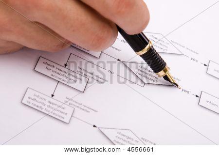 Diagrama de flujo de decisión