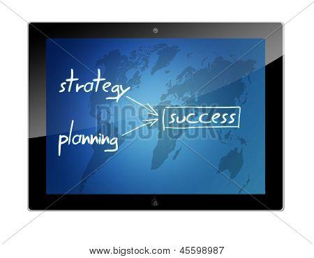 Tablet Success Concept