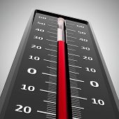 Thermometer Heat Close-up