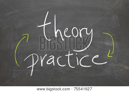 Blackboard with the word - Theory and practice
