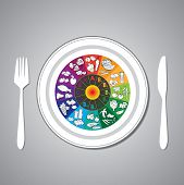 picture of meals wheels  - vector illustration of vitamin wheele with foods on plate - JPG