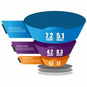 pic of hierarchy  - Colourful 3D Funnel for you to use in your marketing business presentation - JPG