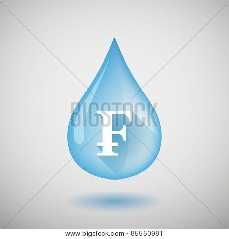 Water Drop With A Swiss Frank Sign
