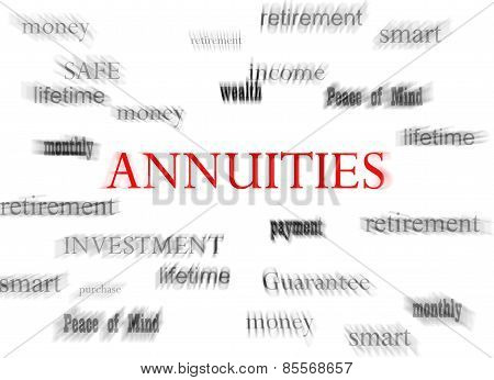 Annuities Concept