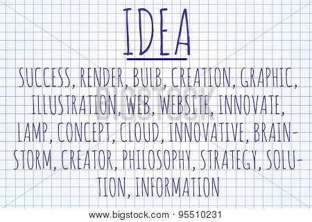Idea Word Cloud