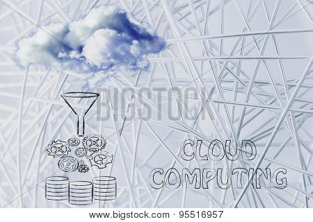 Cloud Computing: Clouds Being Transferred Into A Servers
