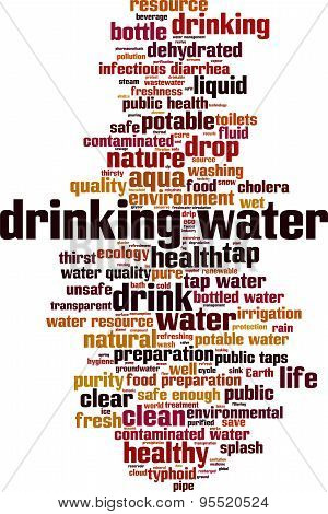 Drinking Water Word Cloud