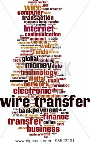 Wire Transfer Word Cloud