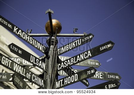 Signpost of directions to world landmarks