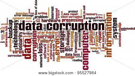 Data Corruption Word Cloud
