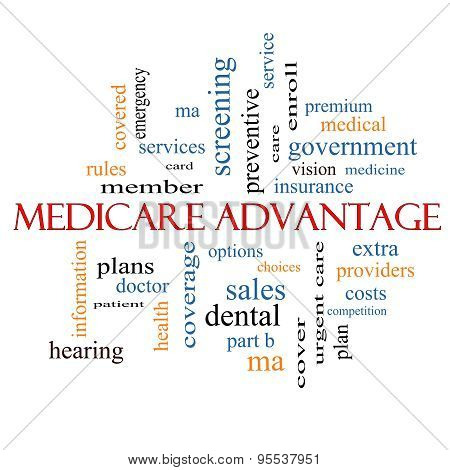 Medicare Advantage Word Cloud Concept