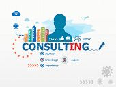Постер, плакат: Consulting Concept And Business Man