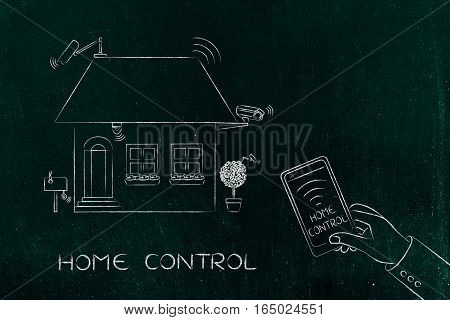 House With Cctv Remotely Connected To Smartphone App