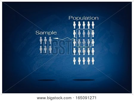 Business and Marketing or Social Research Process The Sampling Methods of Selecting Sample of Elements From Target Population to Conduct A Survey on Black Chalkboard..