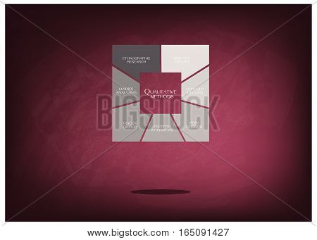 Business and Marketing or Social Research Process Data Collection Methods in Qualitative Measurement in Square Shape Chart on Chalkboard.