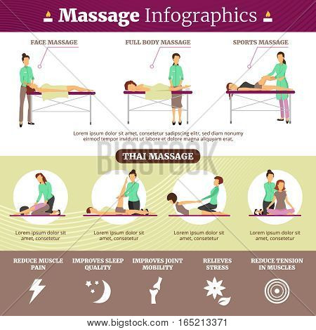 Healthcare flat infographics presenting information about proper massage techniques its types and benefit vector illustration